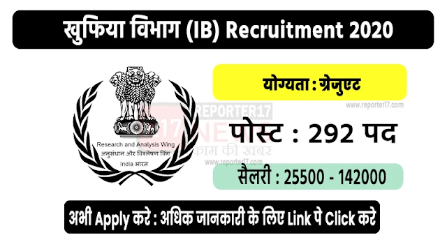 Intelligence Bureau (IB) Recruitment 2020
