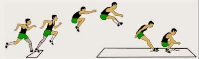 Macam-Macam Gaya Lompat Jauh (Penjelasan dan Gambarnya)