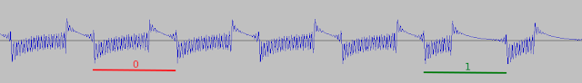 Diseqc in audacity - bit level zoom
