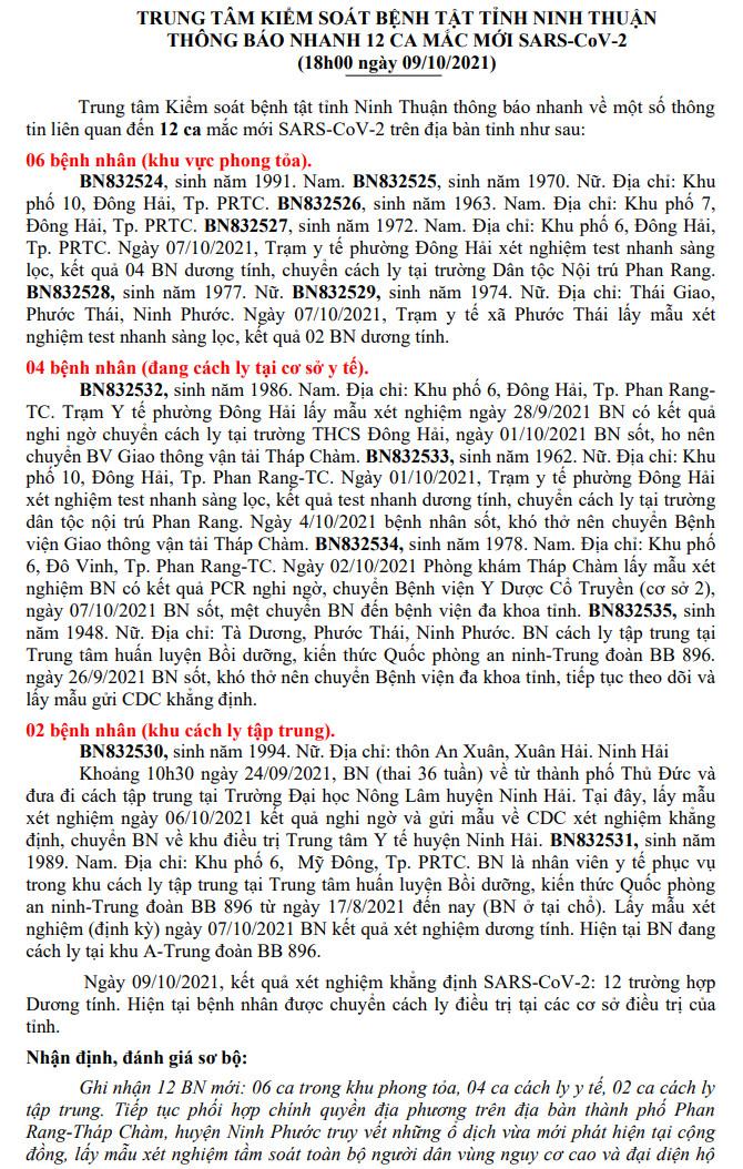 Ngày 9-10, Ninh Thuận ghi nhận 12 ca mắc Covid-19 mới