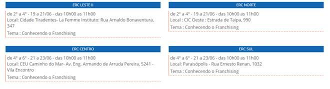 ABF Franchising Week leva conhecimento do mercado de franquias a vários pontos de São Paulo