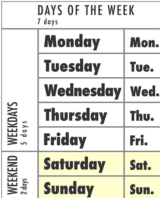 Nama Hari Dalam Seminggu