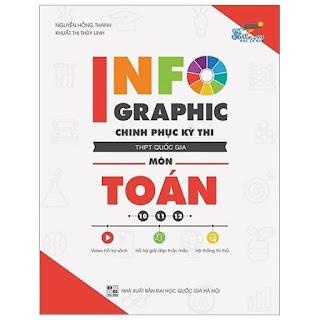 Infographic Chinh phục kỳ thi THPT Quốc gia Môn Toán