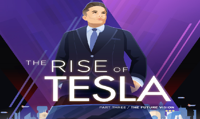 The Rise Of Tesla Part Three #infographic