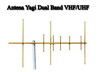 Rancang Bangun Antena Yagi 2 Meter Band