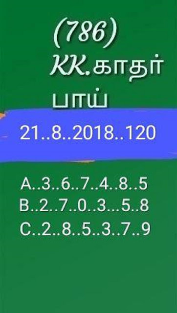 kerala lottery abc all board guessing sthree sakthi SS-120 by KK