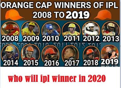 Ipl winner list