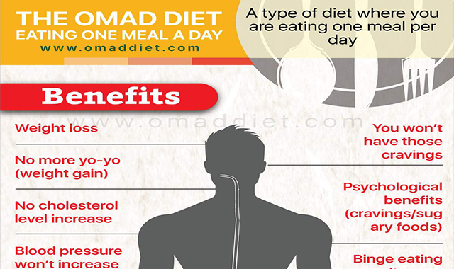 The OMAD Diet Eating One Meal a Day #infographic