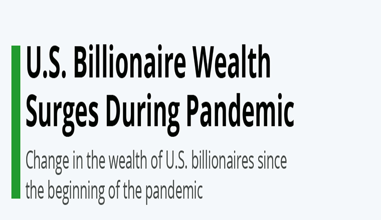 U.S. Billionaire Wealth Surged During The Pandemic