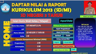 Download Aplikasi Raport SD Kurikulum 2013