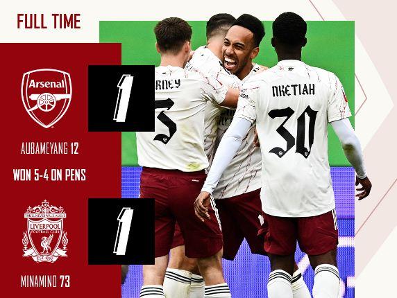 Arsenal vs Liverpool - Highlights Community Shield