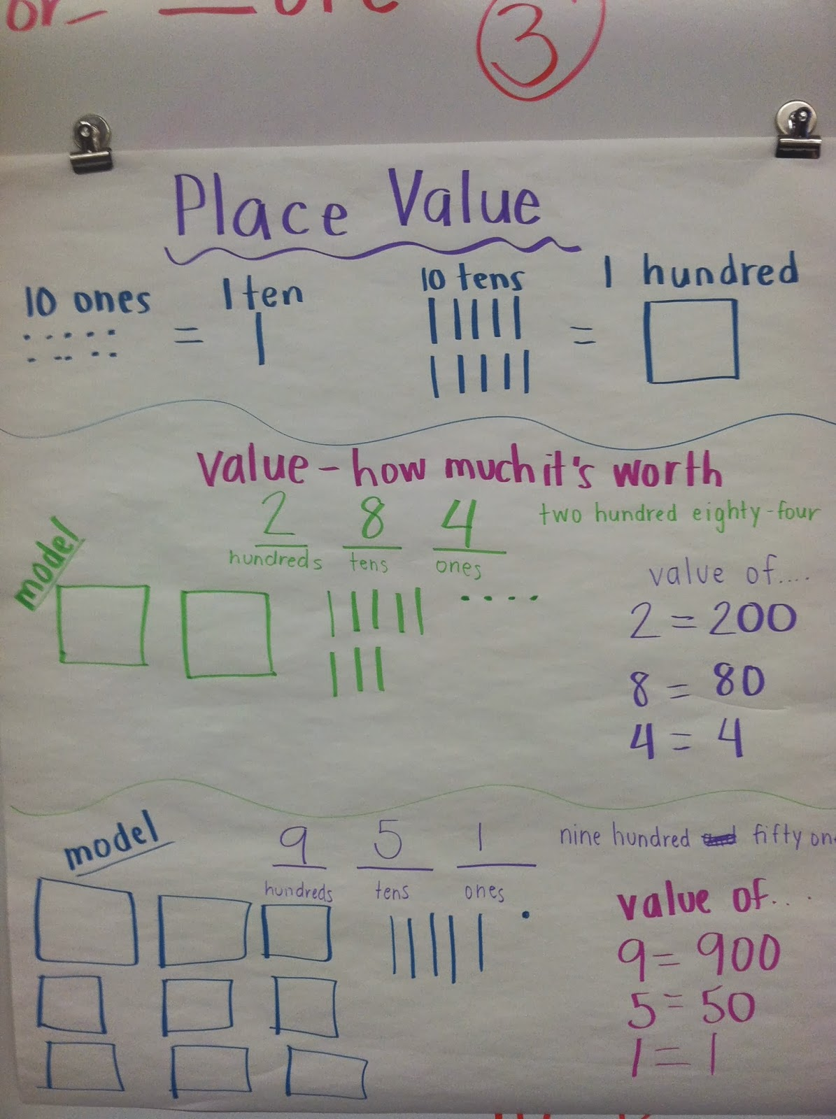 Team J S Second Grade Fun Place Value