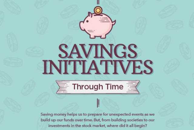 saving initiatives through time infographic