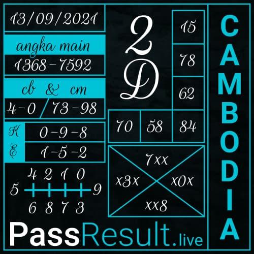 PassResult - Bocoran Togel Cambodia Hari ini