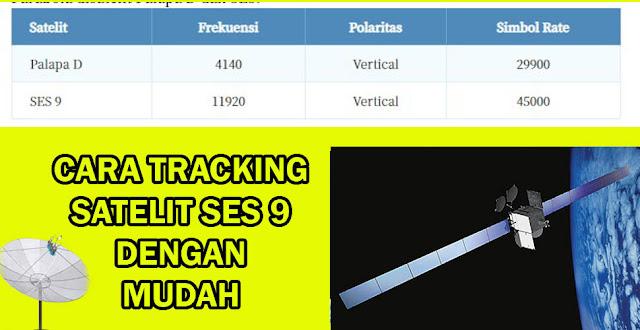 Frekuensi Ses 9 Ku Band - Cara Tracking Ses 9 Ku Band - Beam Ses 9 Terbaru 2020