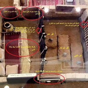 حجرہ نبوی کا خاکہ