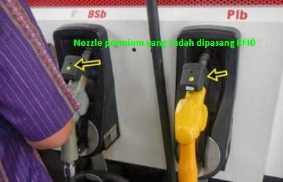 RFID SPBU