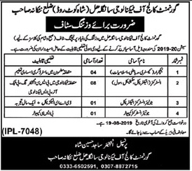 Jobs In Govt College Of Technology Nankana Sahib (Sanga Hill)