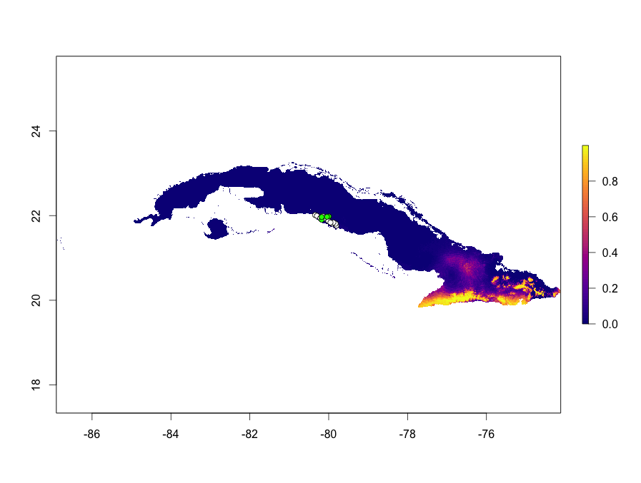 Species In Space: ENMTools R package model plots are now all