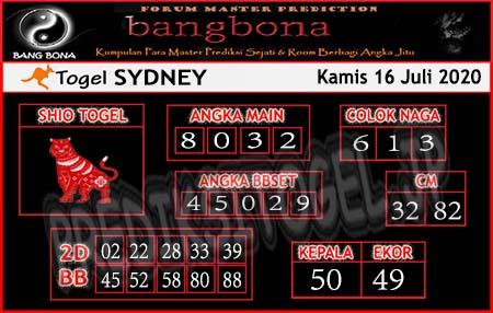 Prediksi Bangbona Sydney Kamis 16 Juli 2020