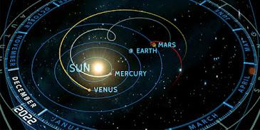 Landasan Ilmiah Siklus Waktu Kosmik di Kosmologi Hindu