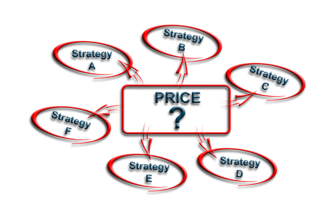 pricing strategy for new products