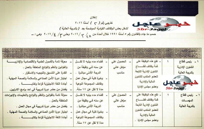 """اعلان رقم 2 لسنة 2016 """" وظائف وزارة النقل """" والاوراق وطريقة التقديم حتى 3 / 4 / 2016"""