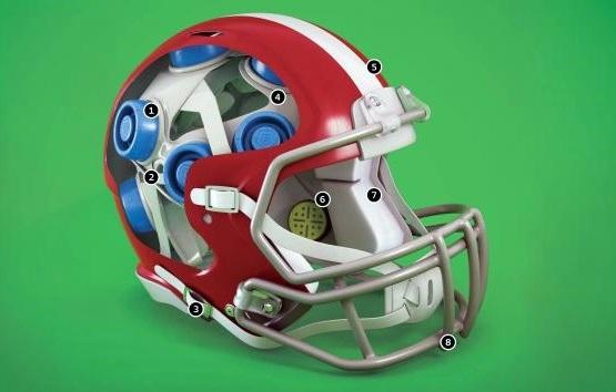 Proteção para cabeça do jogadores - capacete de futebol americano