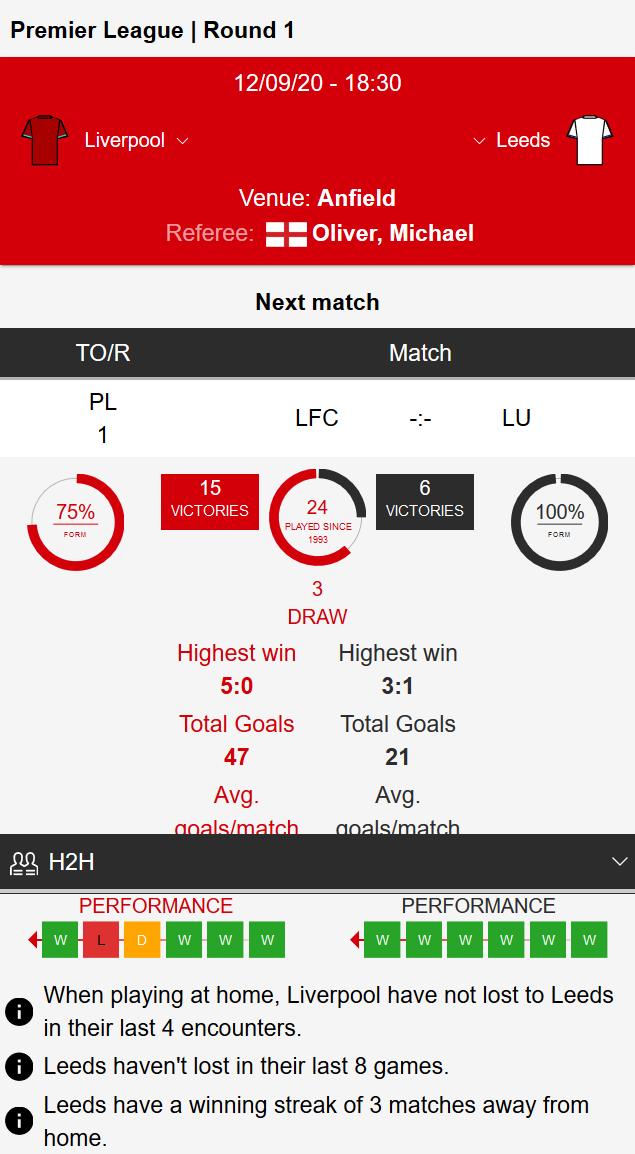 Liverpool - Leeds Klađenje