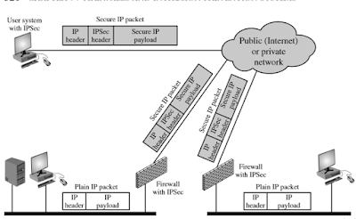 Contoh Makalah Firewalls and Intrusion Prevention Systems 7