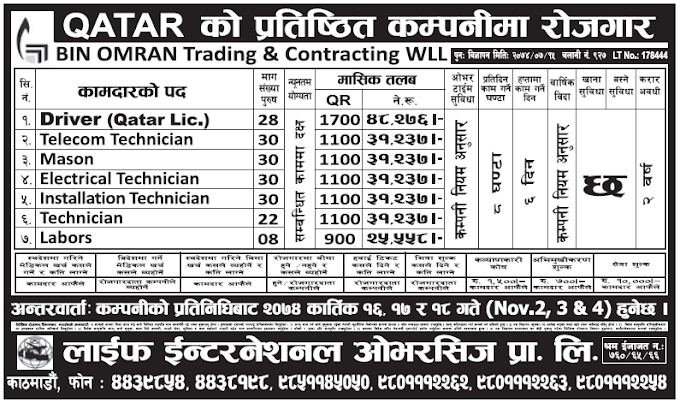 Jobs in Qatar for Nepali, Salary Rs 48,276
