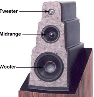 Mengenal Berbagai Macam dan Jenis Speaker