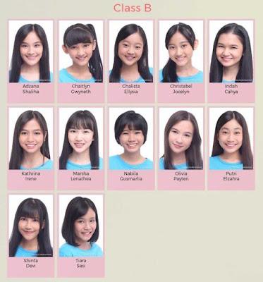 Urutan Member JKT48 Tercantik Generasi 9 dan Terpopuler