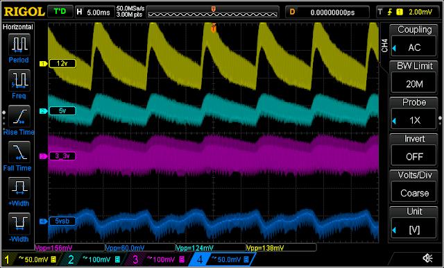 Andyson E5+ 300W -Passive PFC Single Rail True Power 31