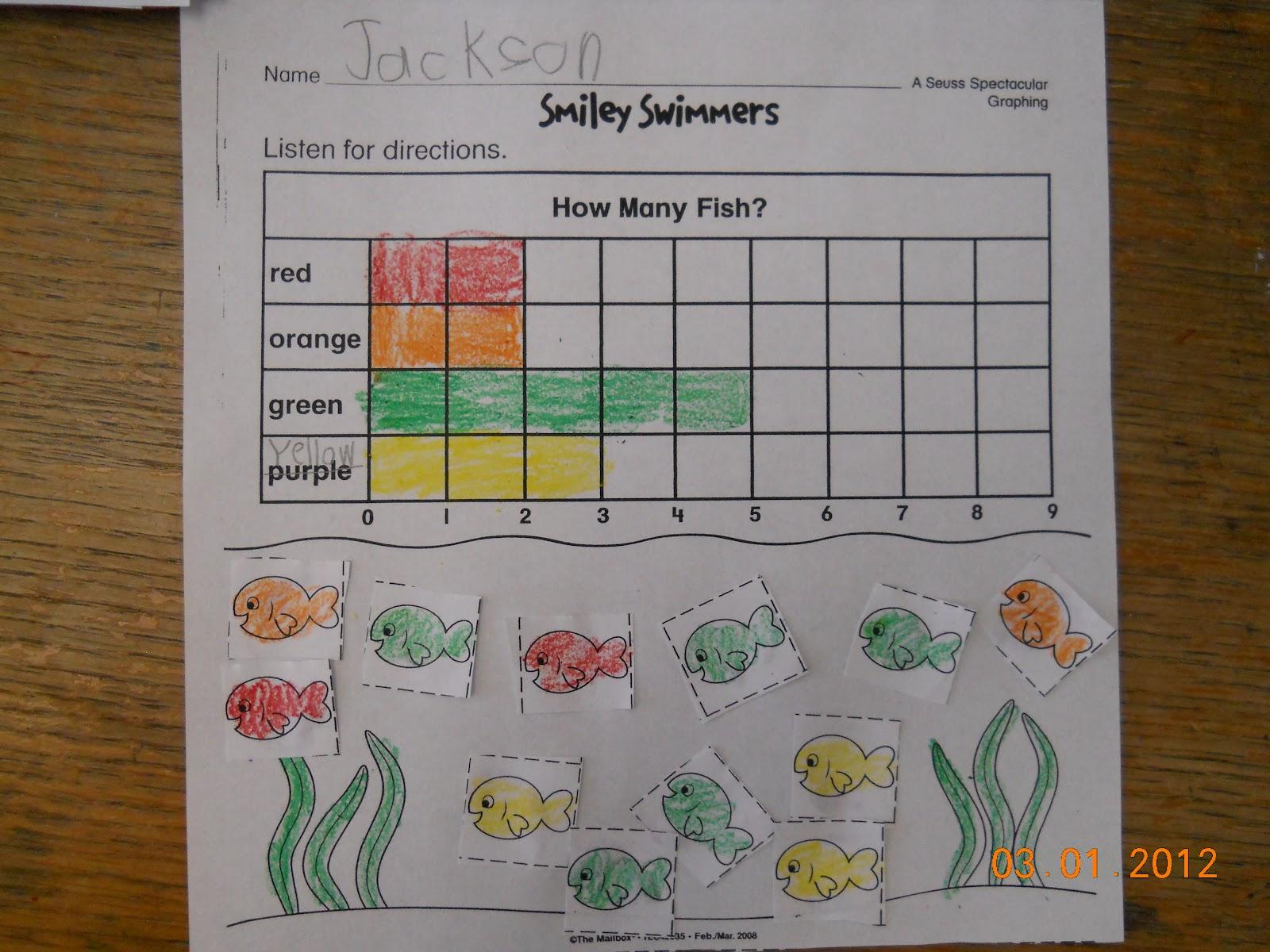 Mrs Whaley S Kindergarten Dr Seuss Week