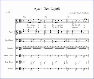 gambar notasi penggalan lagu bossa nova
