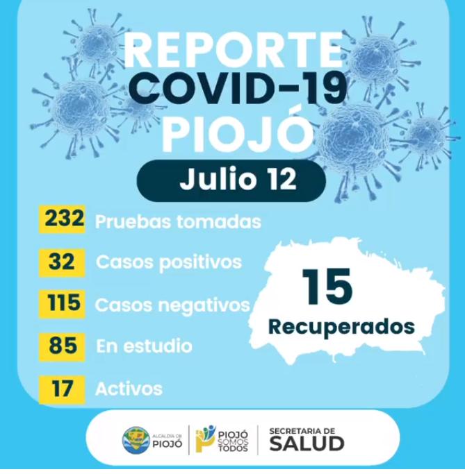 PIOJÓ - Reporte COVID-19 para el 12 de Julio