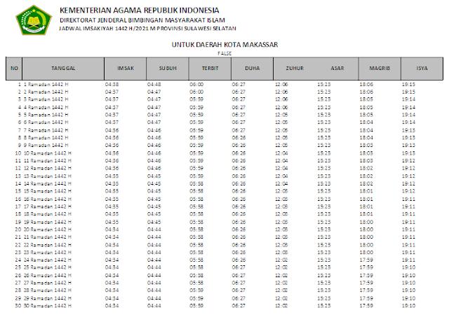 Jadwal Imsakiyah Ramadhan 1442 H Kota Makassar, Provinsi Sulawesi Selatan
