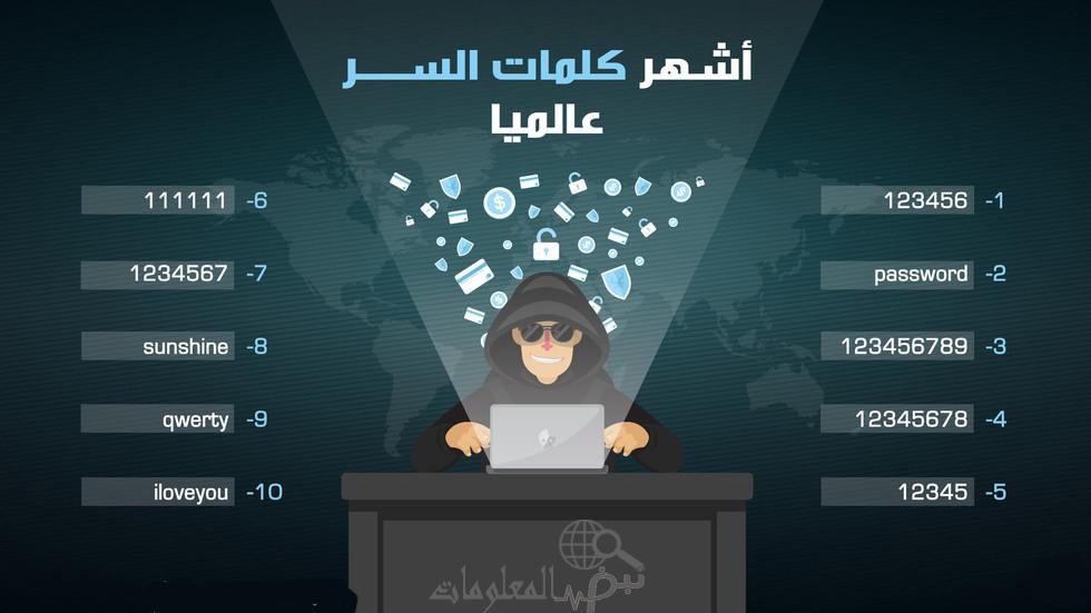 طريقة حماية قناة اليوتيوب من السرقة بخطوات بسيطة