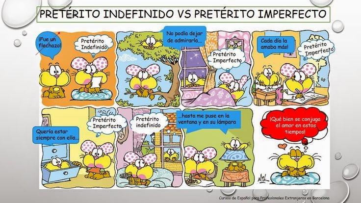 Español Divertido Pretérito Indefinido Vs Pretérito Imperfecto