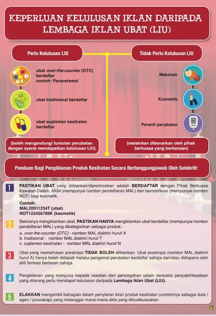 Panduan Bagi Pengiklanan Produk Kesihatan