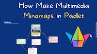 Make Multimedia Mind Maps in Padlet