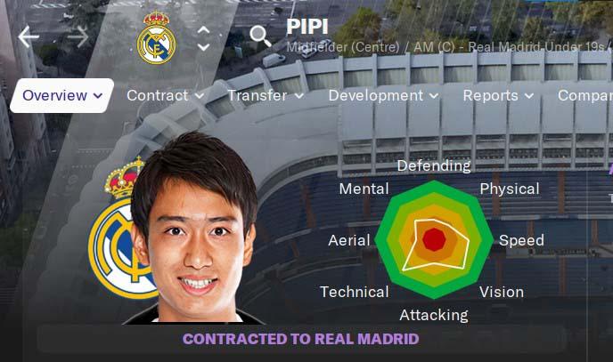 Football Manager 2021 - Takuhiro 'Pipi' Nakai | FM21