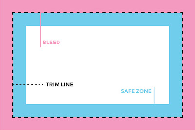 Standard Sizes for Flyer, Business Card, Brochure Bleed and Safe Zone