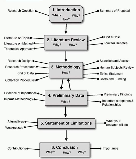 Chiang ching-kuo foundation dissertation fellowship