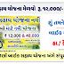 E- Bike Sahay Yojana Gujarat Form PDF Download and Full & Details 2021