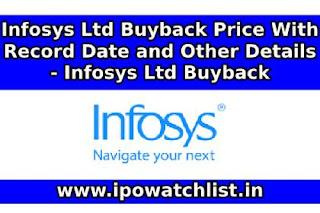 Infosys Buyback 2021
