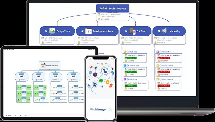 تحميل  برنامج خرائط ذهنية متعدد الاستخدامات  Mindjet MindManager 2021 النسخة الكاملة