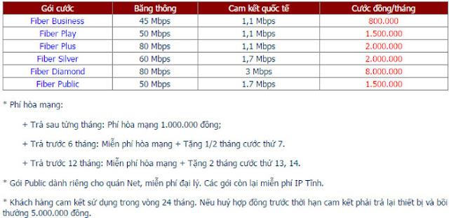 Lắp Mạng Wifi FPT Phường Thành Công 3