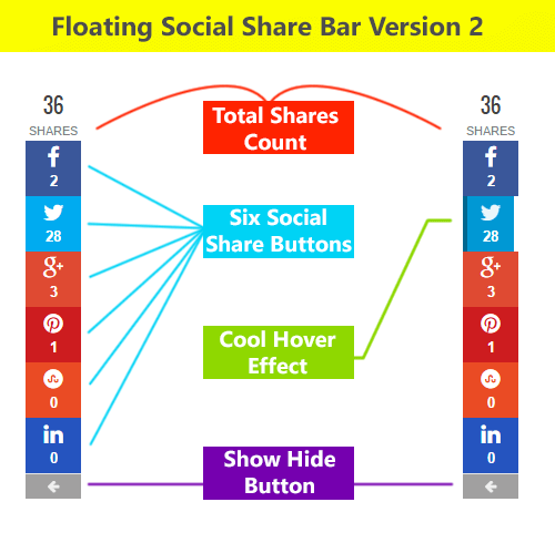Demo hình ảnh nút share trượt dọc cho Blogspot Pro Version 2